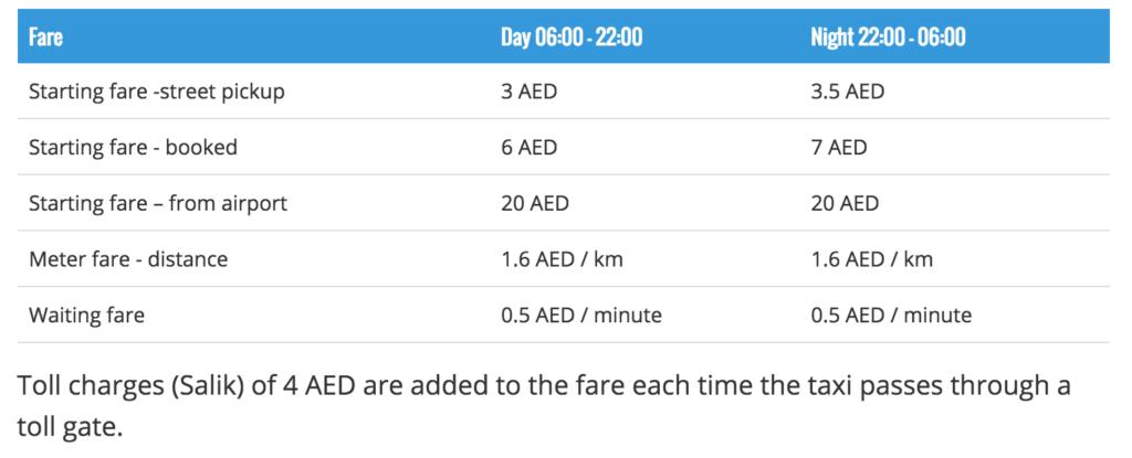 taxiky-Dubaj